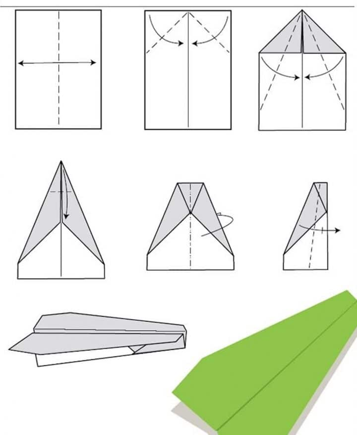 Comment faire un avion en papier ? - Comment faire